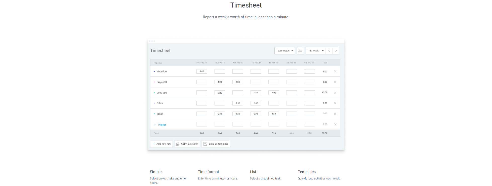 Top 15 Time Management Software and Tools - 2019 | Cllax