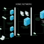 Top 4 Free Home Network Monitoring Software