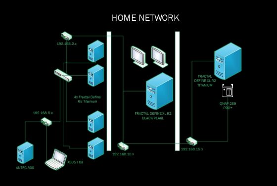 Home Network Monitoring Software