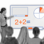 Top 5 Interactive Whiteboard Software