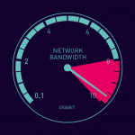 Top 5 Network Bandwidth Management Software and Tools for Analyzing Networks