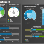 Top 10 Sales Dashboard Software: Presenting Useful Information on a Central Sales Dashboard