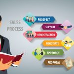 5 Important Sales Skills Needed to Succeed